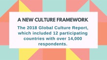 Infographic: A new culture framework