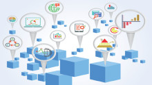 Increasing focus on HR automation