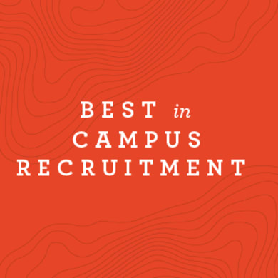 Best in Campus Recruitment