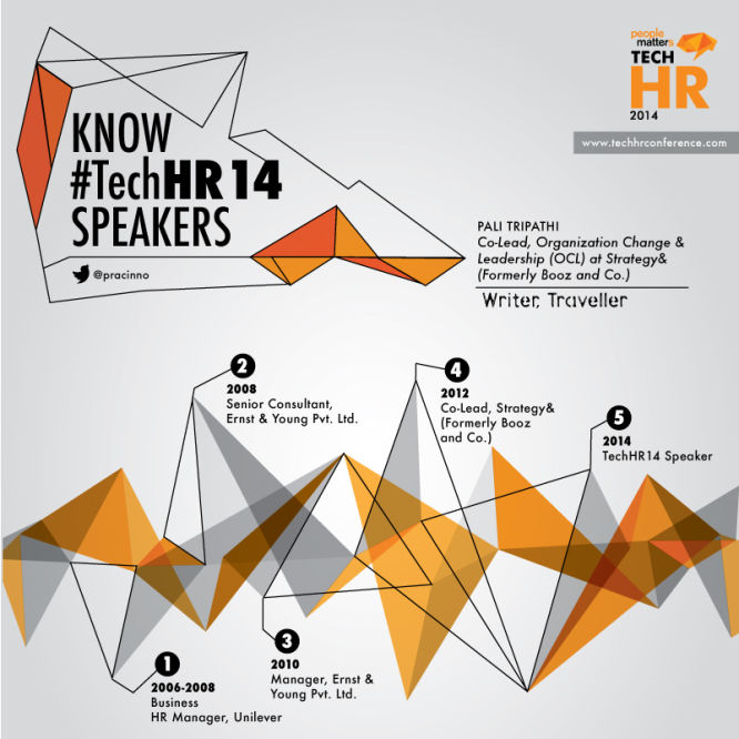 Know #TechHR14 Speakers