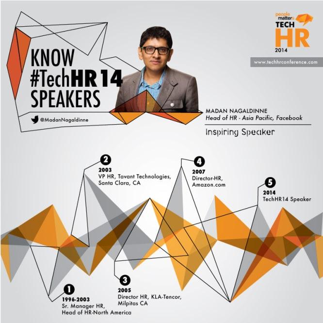 Know the TechHR14 Speaker: Madan Nagaldinne