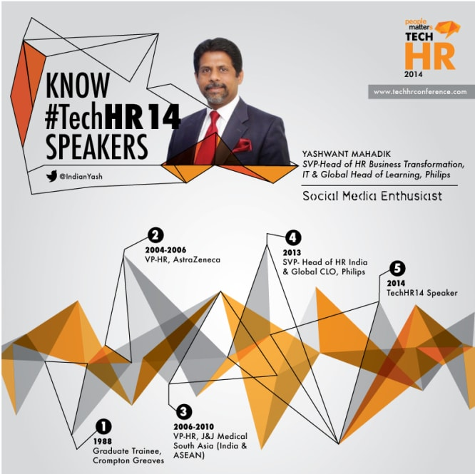 TechHR14 Speakers