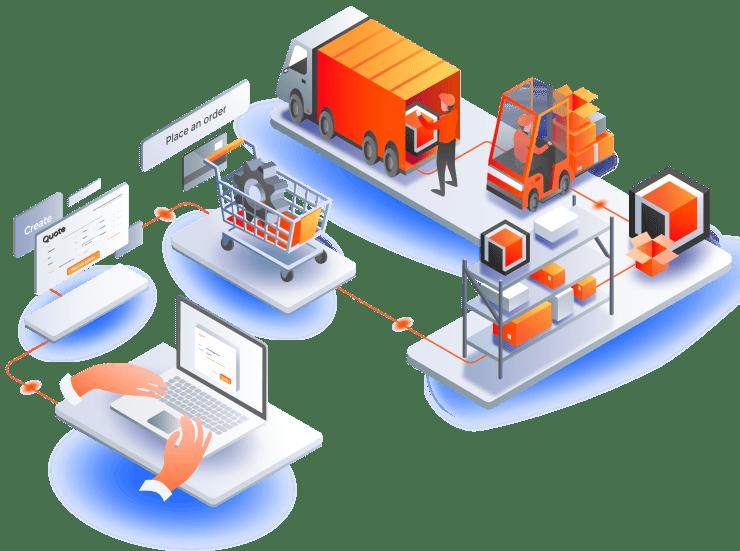PERIPARTS place an order online scheme