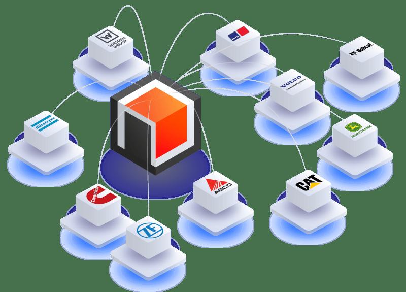 PERIPARTS suppliers manufacturers matrix connection