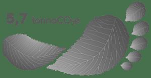 Személyes Karbonsemlegesítés - iCC - Personal CarbonOffset