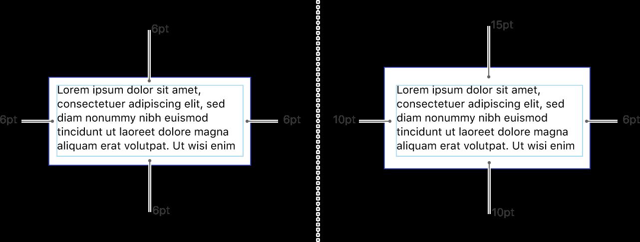 layout margin