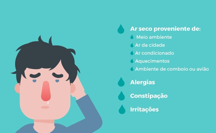 Daily Care Your Nose 730x450