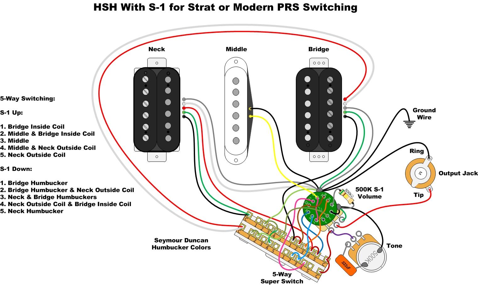 https://res.cloudinary.com/phostenix/image/upload/GuitarWiring/HSH-StratPRSS-1-SD2.jpg