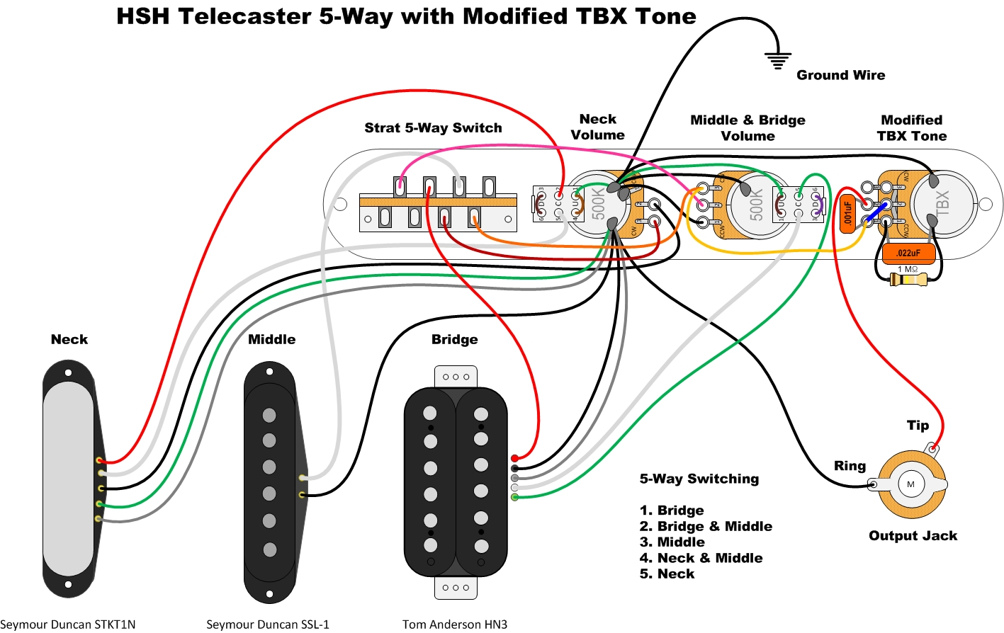 3 Pickup Teles | GuitarNutz 2GuitarNutz 2 - ProBoards
