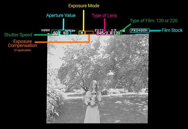 Exposure data imprint