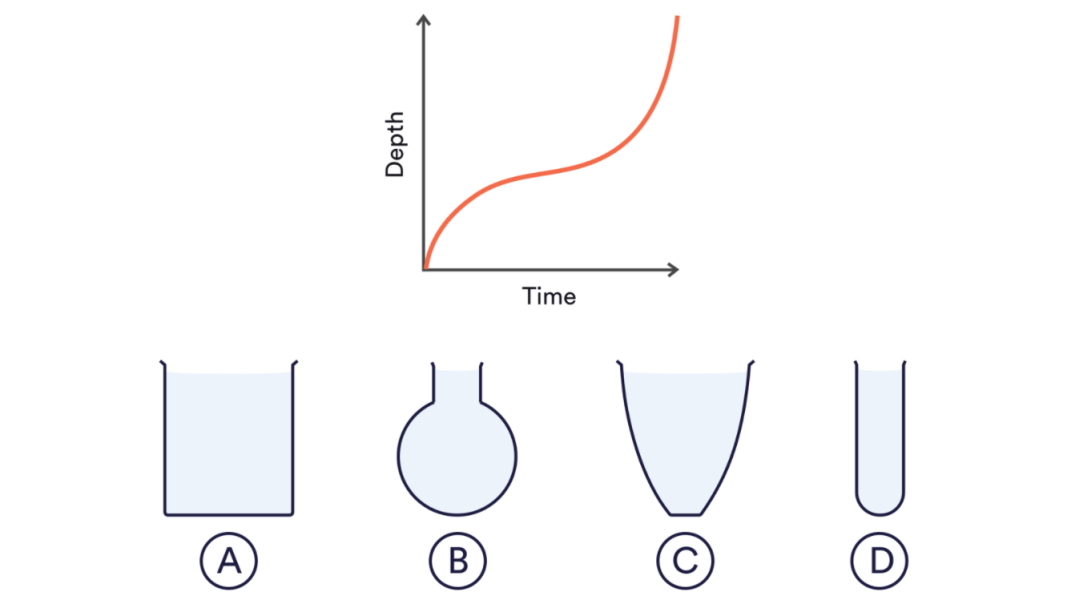 mechanical thermodynamics question