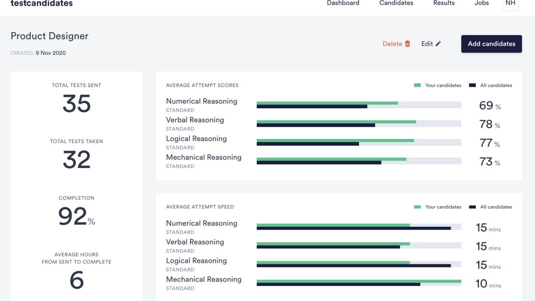 Employment screening resources test candidates