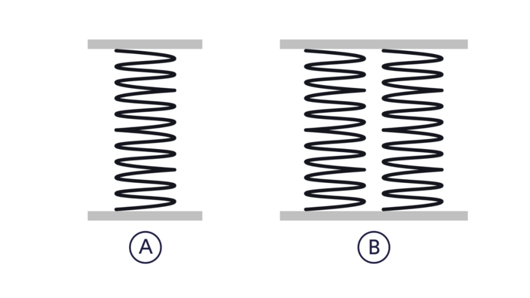 mechanical springss question