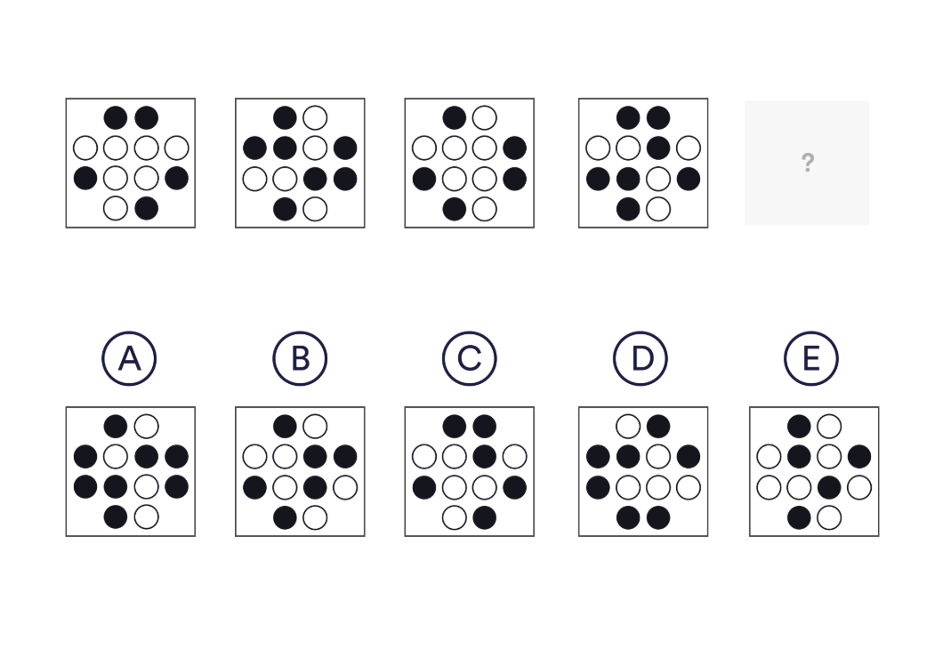 Complete Guide to Abstract Reasoning Tests