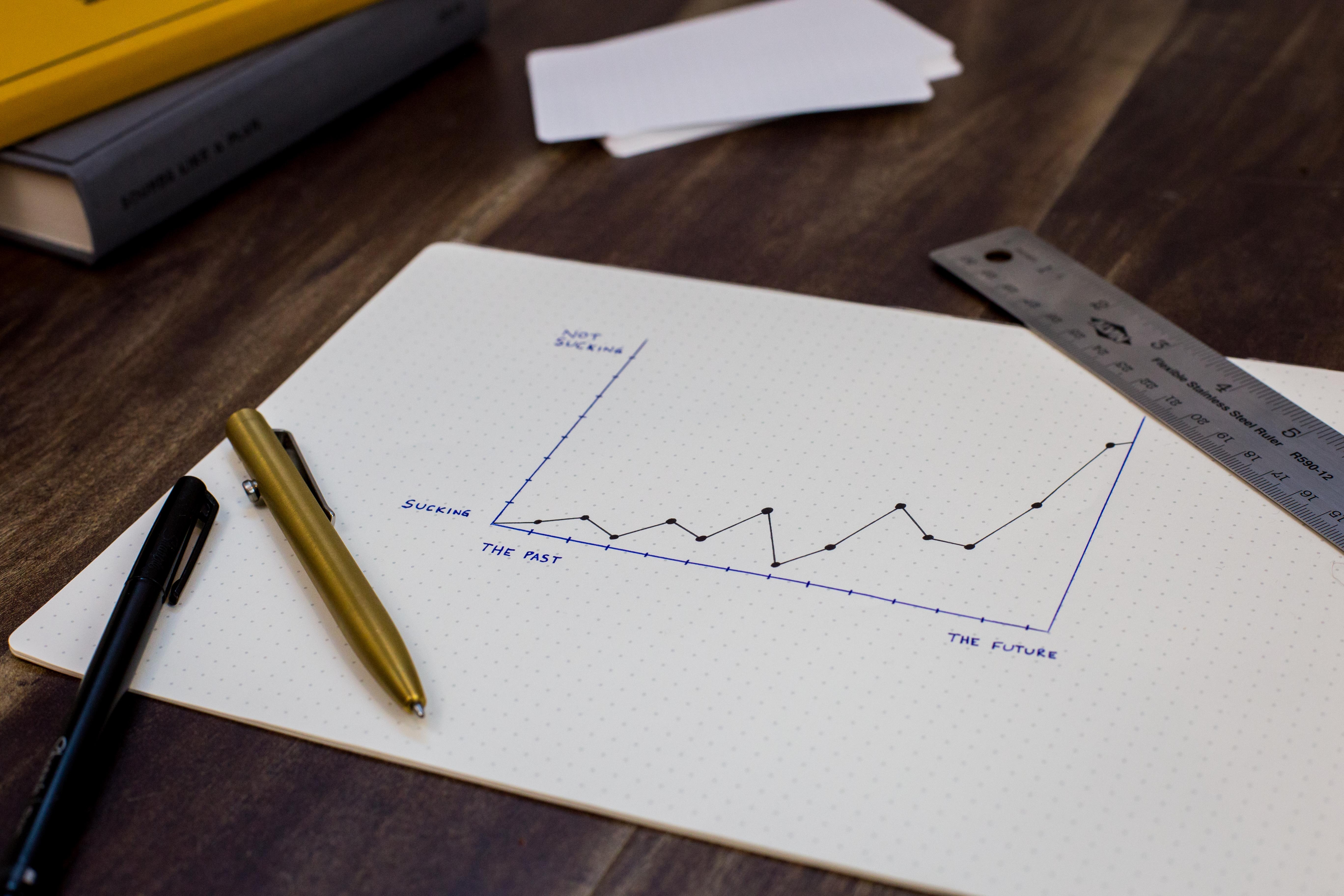 How To Solve Graph Interpretation Questions: A Guide