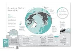 Seite aus »Das Eisbuch«: Gefrorene Böden: Permafrost