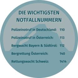 Bild: Die wichtigsten Notfallnummern