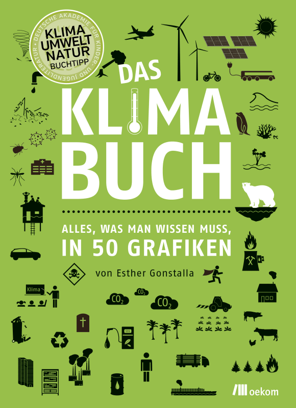 Cover: Das Klimabuch
