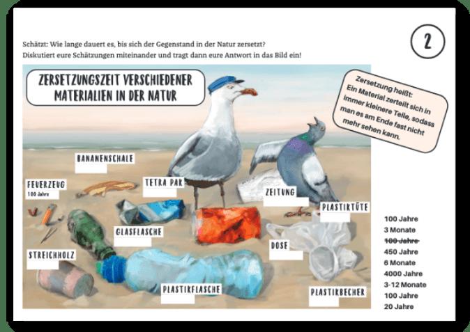Unterrichtsmaterial zu Durdu und das Plastikmeer