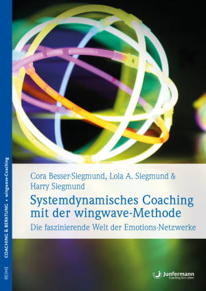 Systemdynamisches Coaching mit der wingwave-Methode