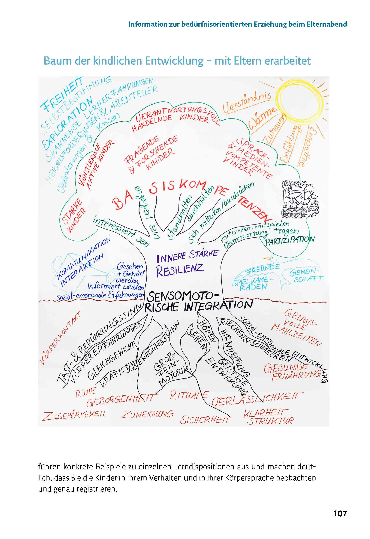 Innenansicht zu Kindliche Bedürfnisse als Mittelpunkt der Kita-Pädagogik