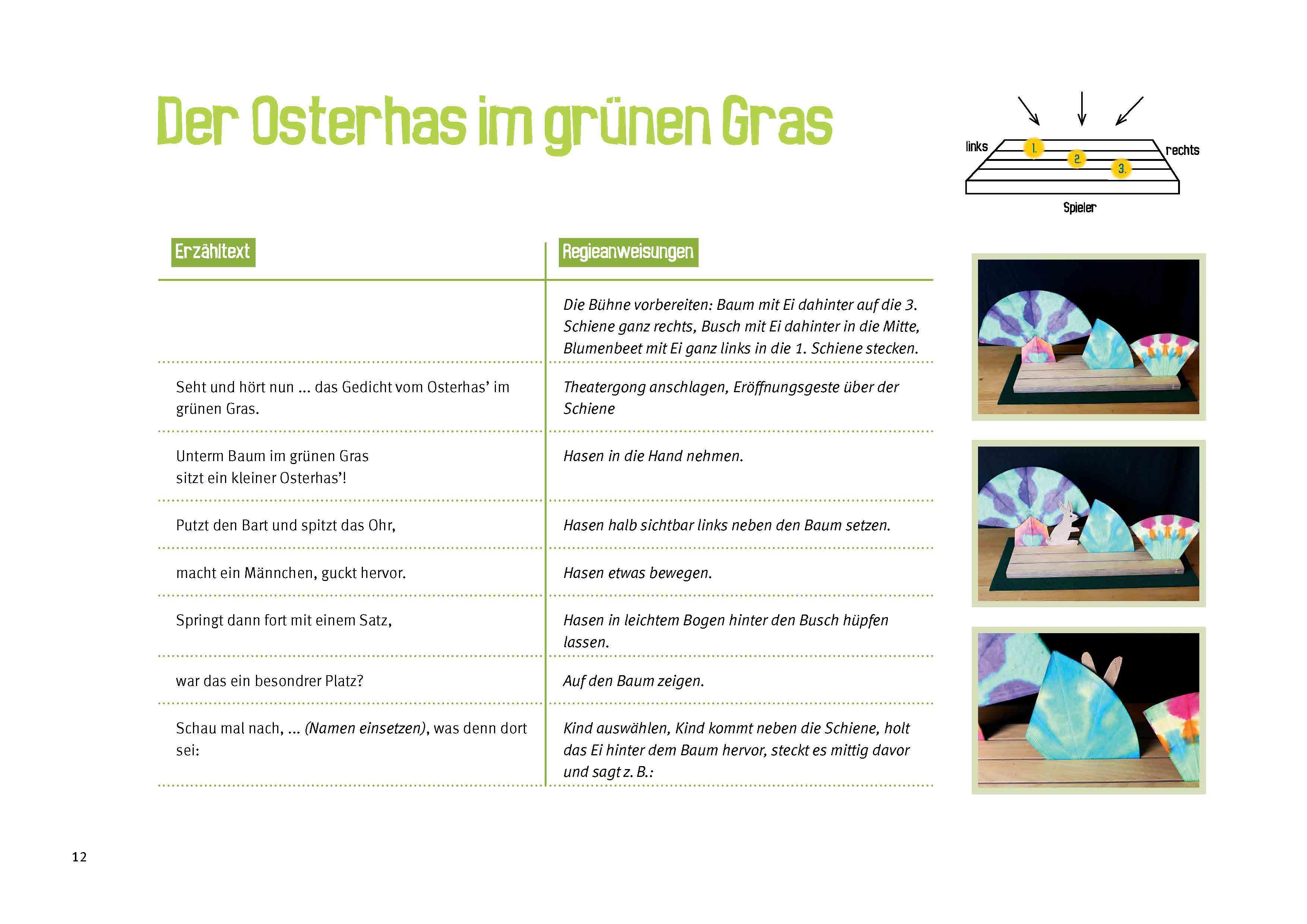 Innenansicht zu Der Osterhas im grünen Gras.
