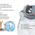 Unser Weg ins Weltall, 9783789121326