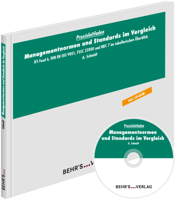 Managementnormen und Standards im Vergleich