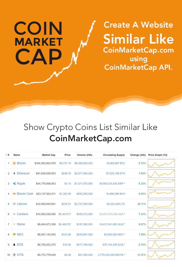 CoinMarketCap Prices Plugin