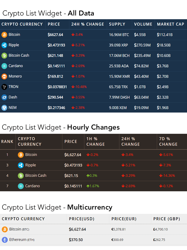 cryptocurrency list widgets
