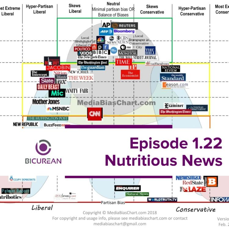 1 22 Nutritious News - BiCurean   Pippa for podcasts