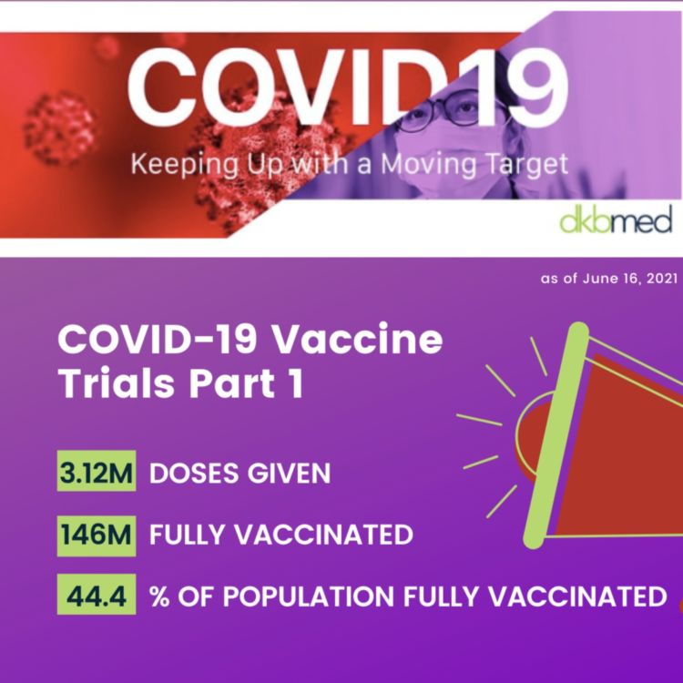 cover art for 6/16/2021 - COVID-19 Vaccine Trials Part 1
