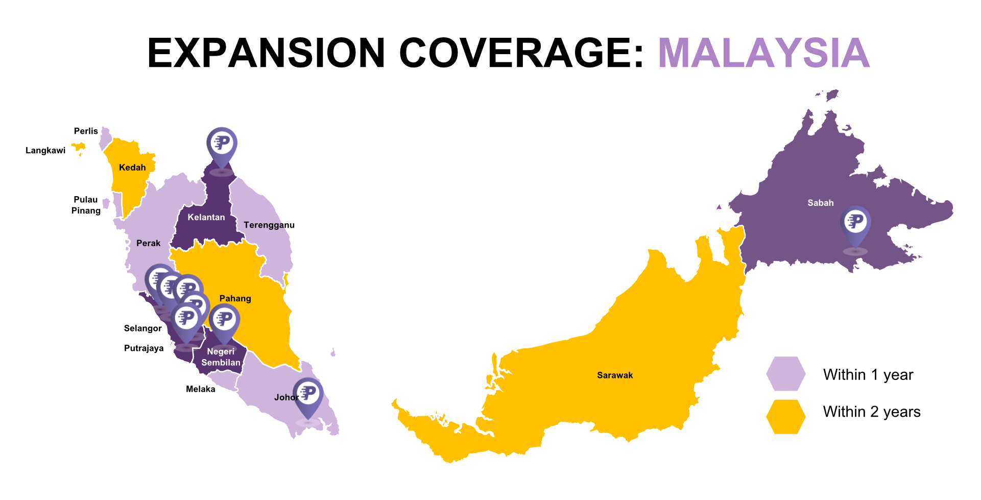 Expansion Coverage : Malaysia