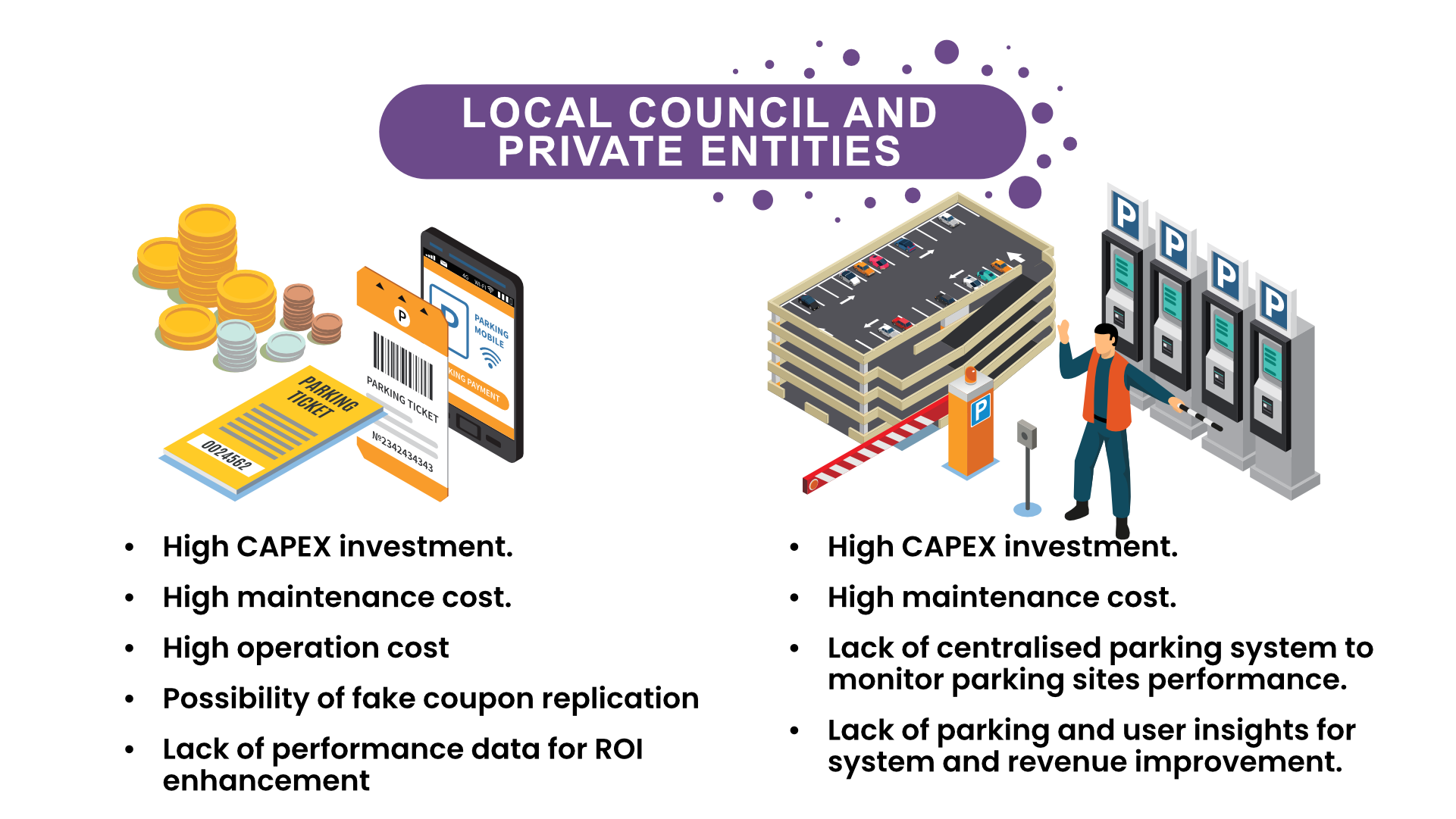 Local Councils and Private Entities