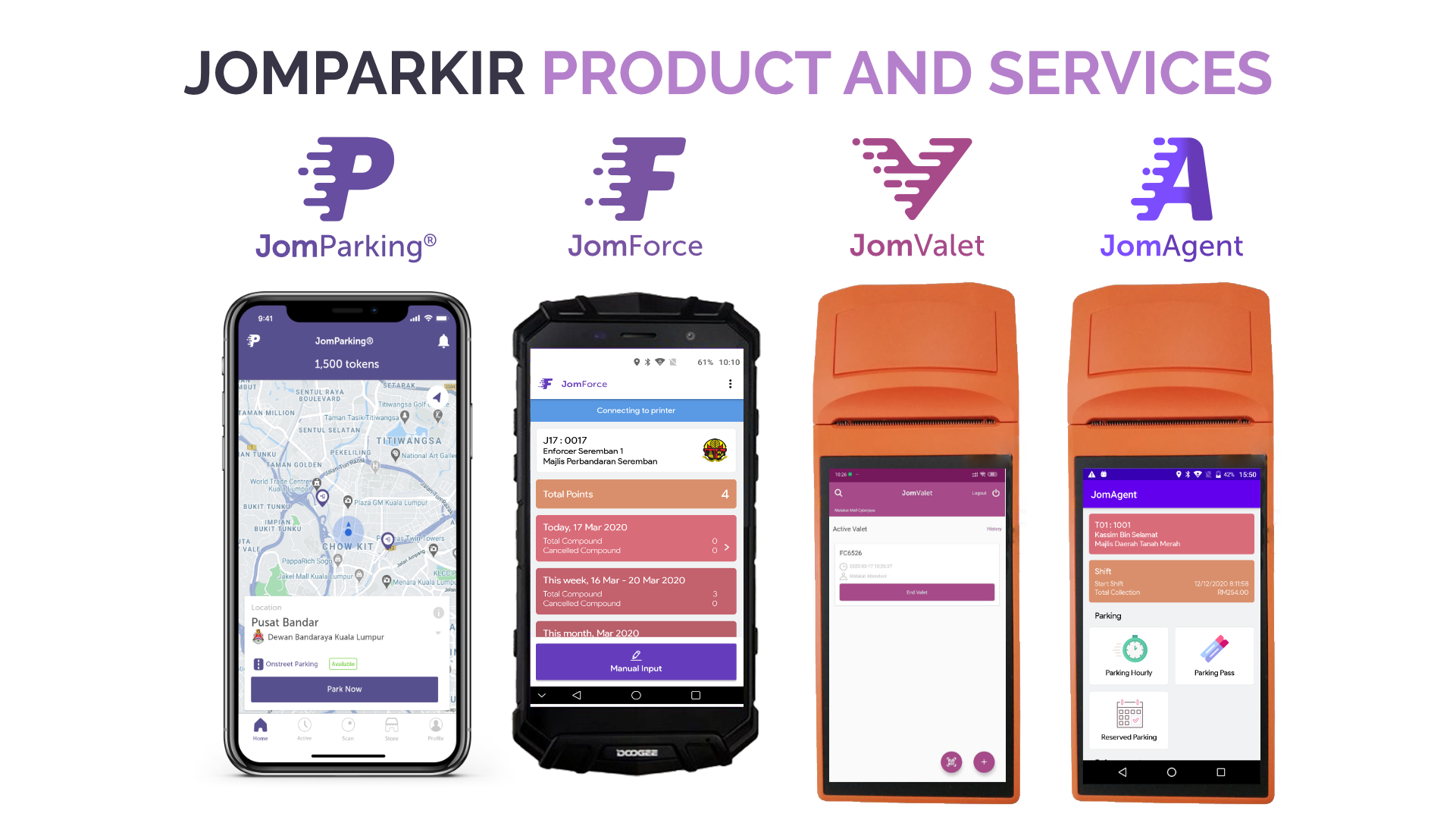 JomParkir Product