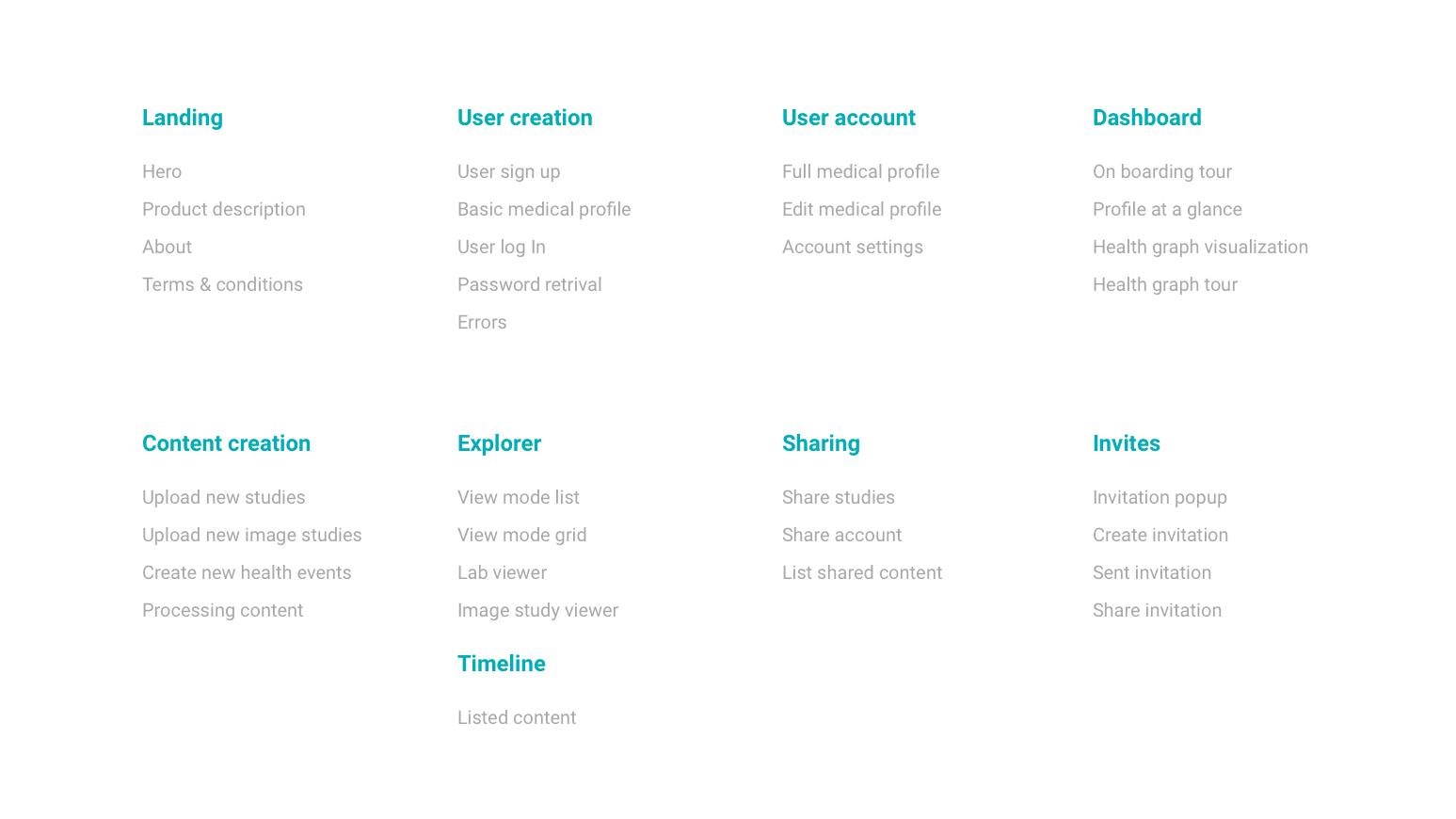wellbin_design_stories