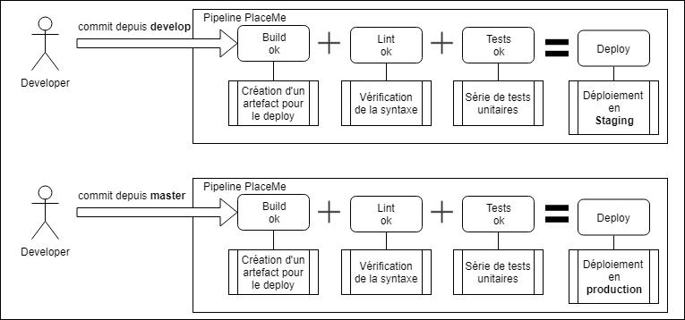 Schema_solution
