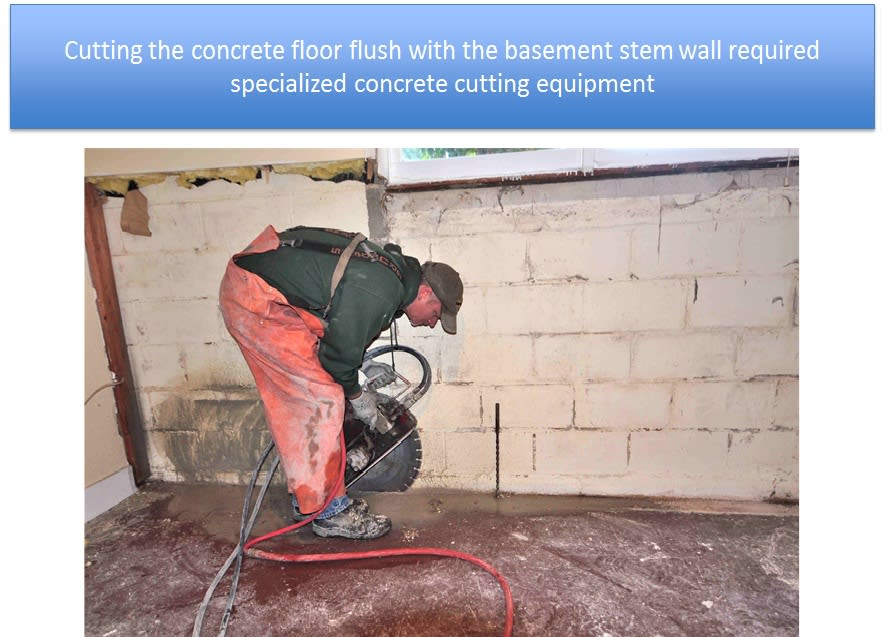 Cutting Concrete Basement Waterproofing