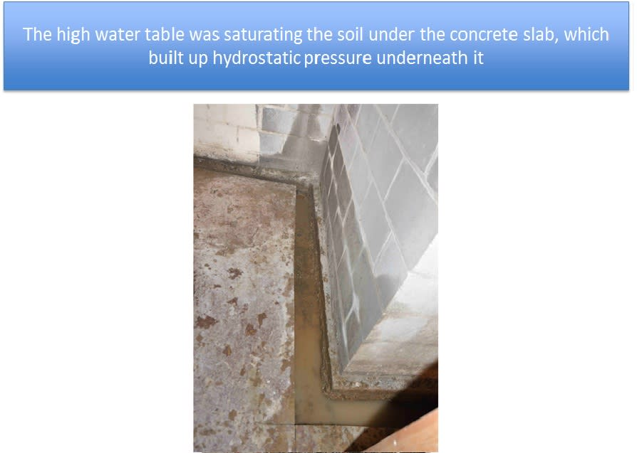 Water Under Concrete Slab