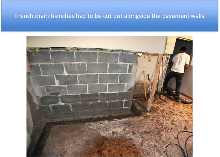 French Drain Trenches