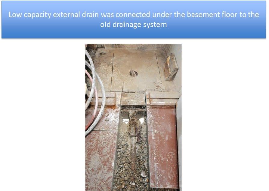 Small Clogged Drain Basement Waterproofing