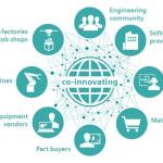 Platforma Siemensa wspiera…