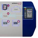 Industry 4.0 technologies…
