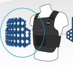Breathable body protectors…