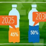 PepsiCo zwiększy udział rPET…