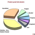Serwis Plastech.pl analizuje…