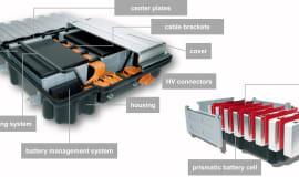 Innowacje materiałowe w ofercie akumulatorów i pojazdów elektrycznych