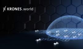 All digitalisation activities combined in the Krones Ecosystem