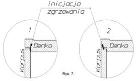 Łączenie detali z tworzyw termoplastycznych