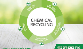 Innovation leader Südpack drives advances in chemical recycling